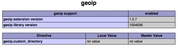 geoip php windows installer